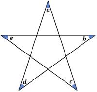Presh Talwalkar   Meditations on Mathematics